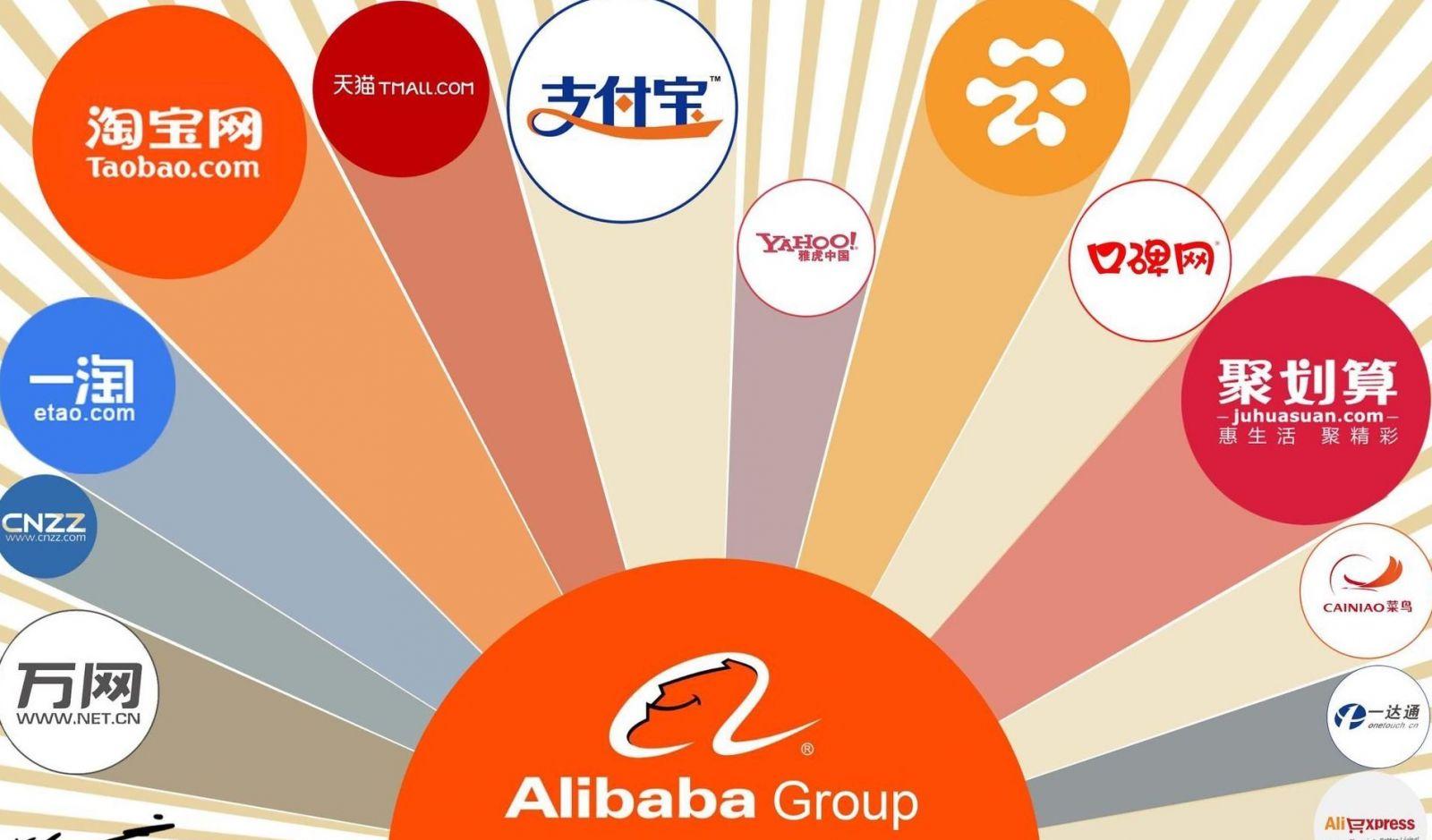 8b455169305ef Китайская компания АЛИБАБА